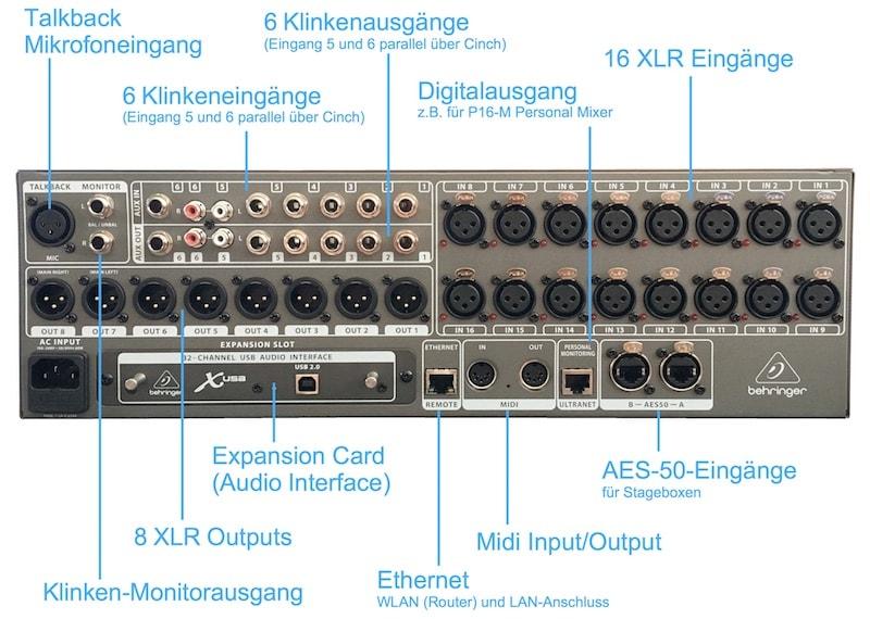 Behringer X32 Rack Rückseite